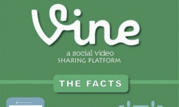 ¡Sáquele provecho a Vine para su estrategia de marketing!